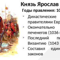 Великий князь Ярослав I 1019 – 1054 годы читает павел беседин