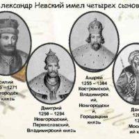 Дети Александра Невского. 1272 – 1304 годы